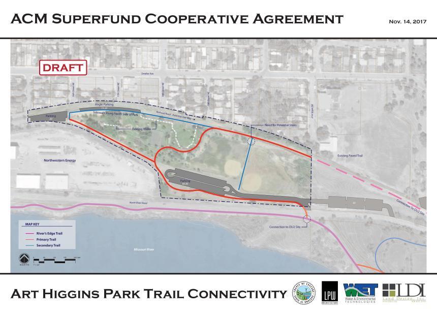 Park Trail Connectivity Plan DRAFT